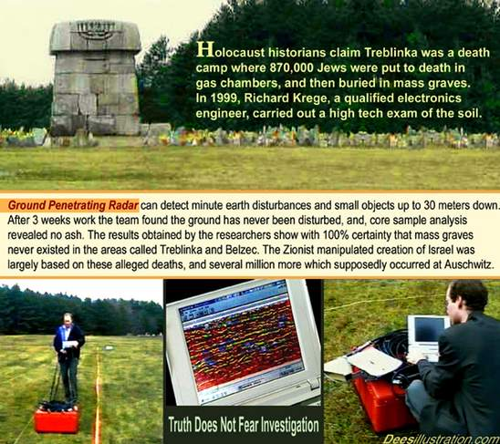 essay on treblinka Treblinka extermination camp treblinka extermination the pit was also used to burn old worn-out clothes and identity papers deposited by new arrivals at the.